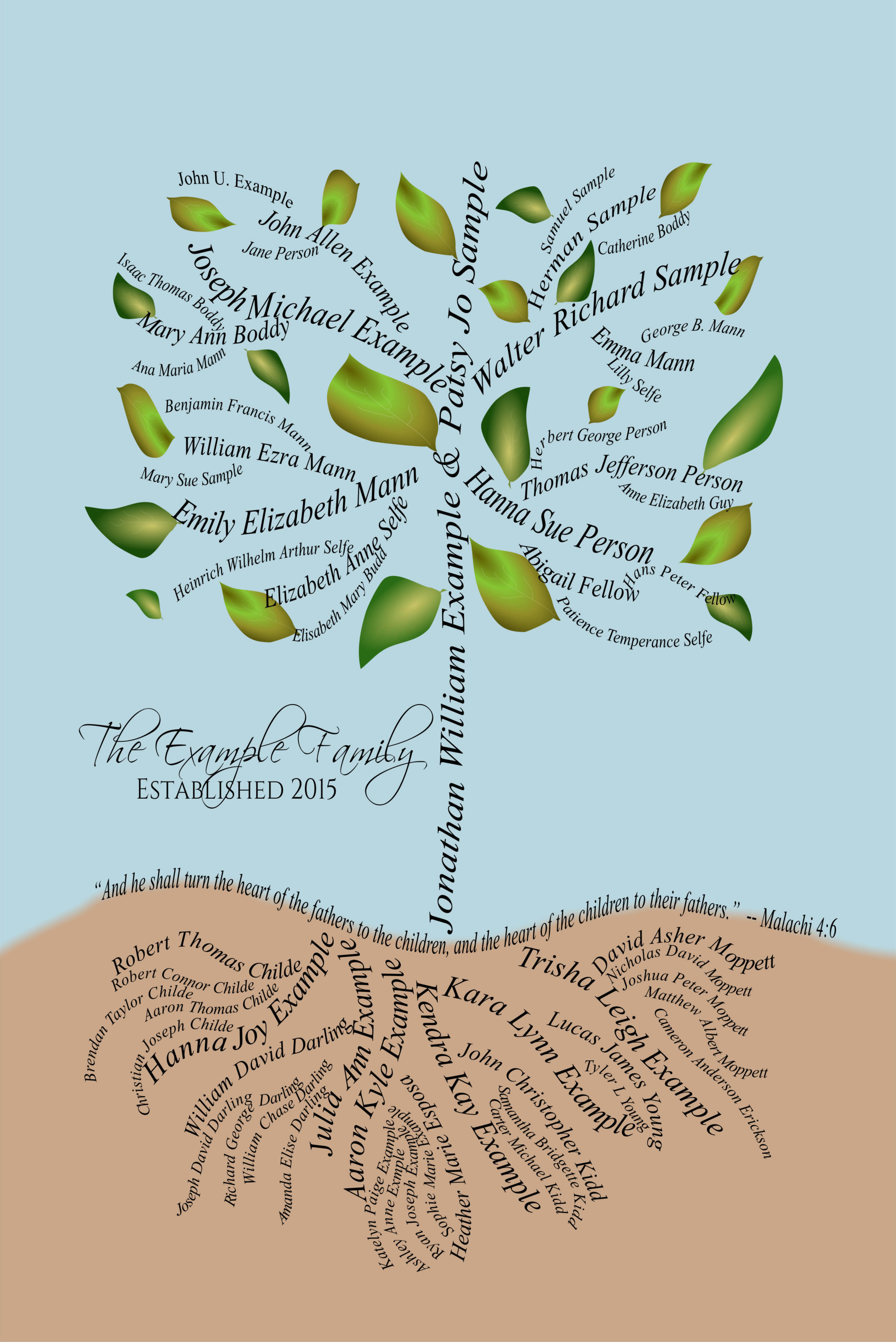 Custom Family Tree Poster